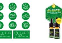 Organic Line CBD - prix, effets, application, commentaires sur le forum. Acheter dans une pharmacie ou sur le site du Fabricant?